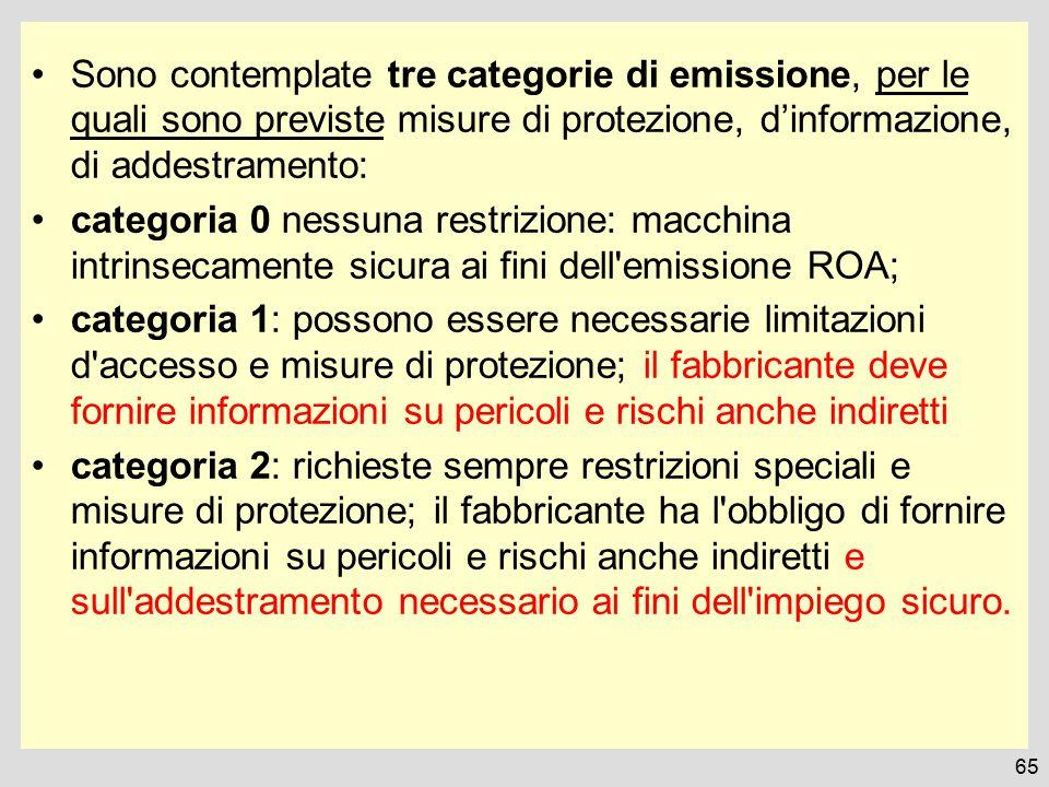 Sono contemplate tre categorie di emissione, per le quali sono previste misure di protezione, d'informazione, di addestramento: categoria 0 nessuna re