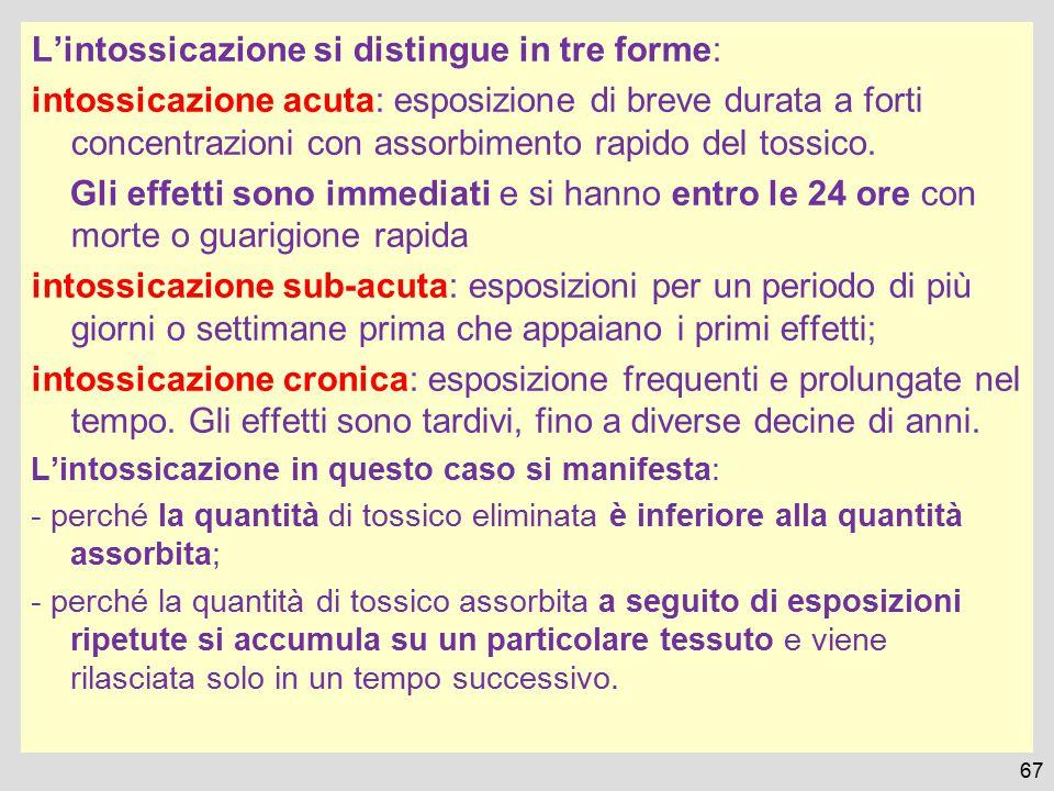 L'intossicazione si distingue in tre forme: intossicazione acuta: esposizione di breve durata a forti concentrazioni con assorbimento rapido del tossico.