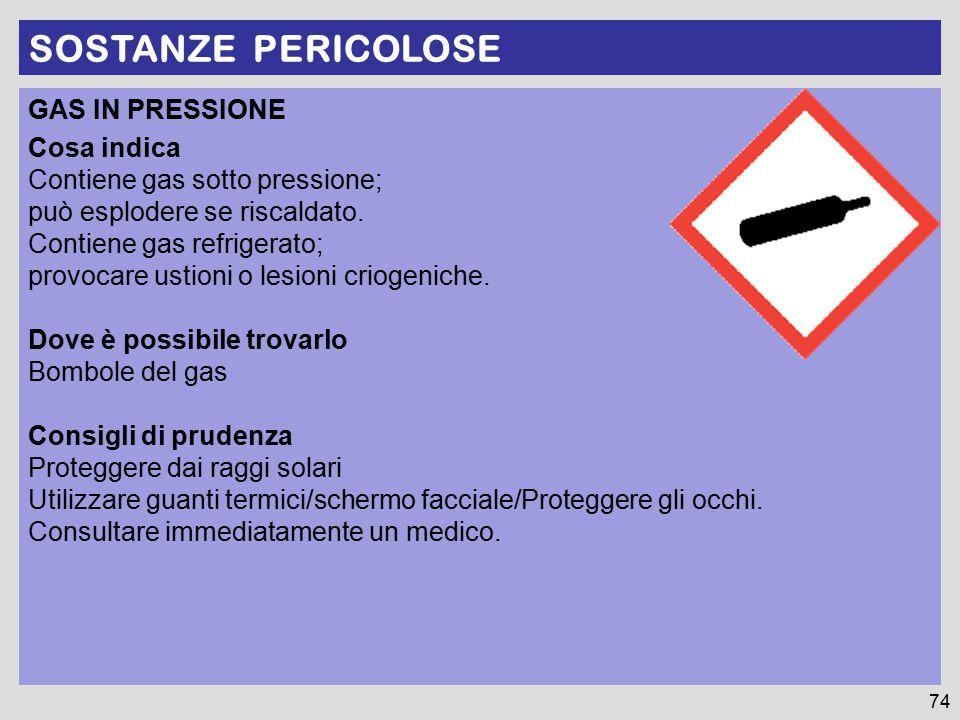 SOSTANZE PERICOLOSE 74 GAS IN PRESSIONE Cosa indica Contiene gas sotto pressione; può esplodere se riscaldato. Contiene gas refrigerato; può provocare