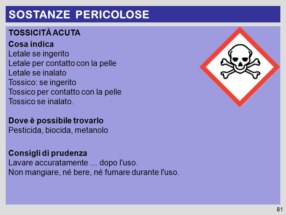 SOSTANZE PERICOLOSE TOSSICITÀ ACUTA Cosa indica Letale se ingerito Letale per contatto con la pelle Letale se inalato Tossico: se ingerito Tossico per