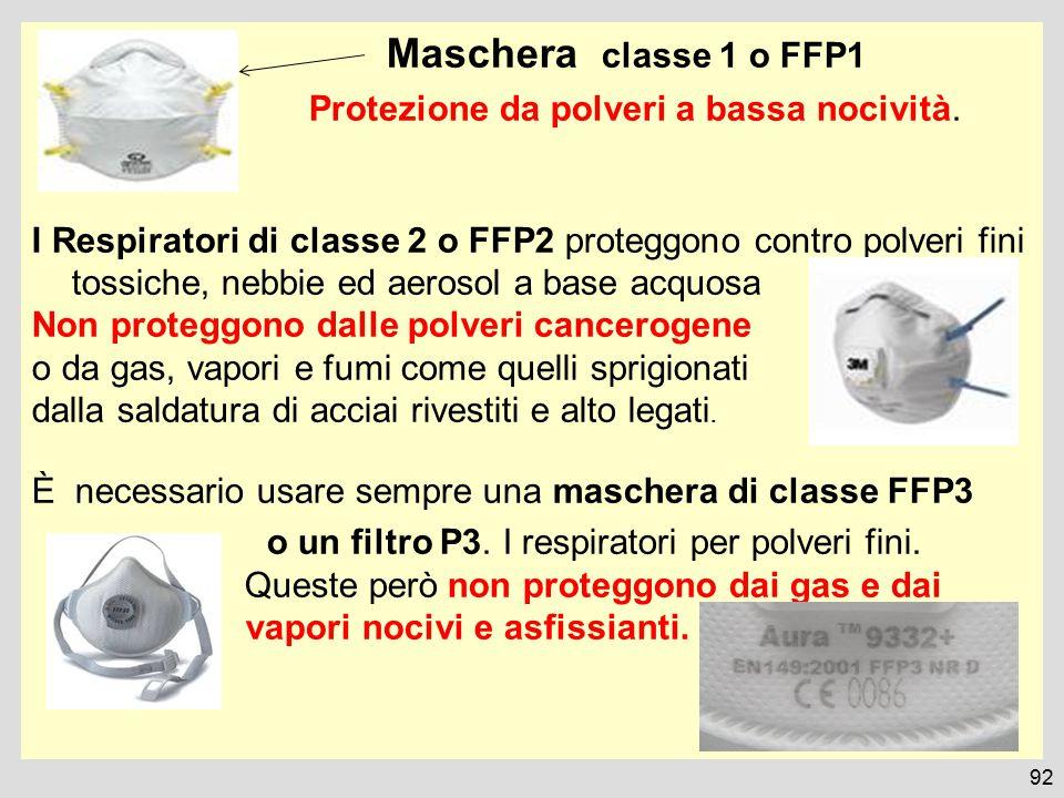 Maschera classe 1 o FFP1 Protezione da polveri a bassa nocività. I Respiratori di classe 2 o FFP2 proteggono contro polveri fini tossiche, nebbie ed a