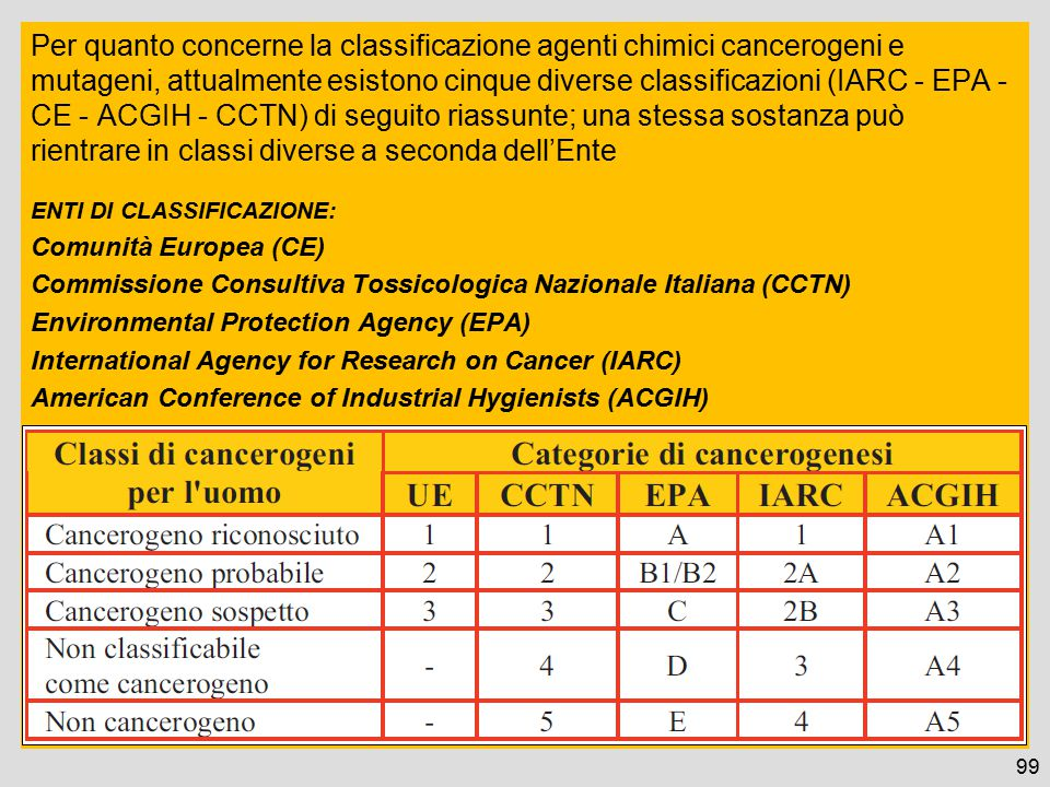 Per quanto concerne la classificazione agenti chimici cancerogeni e mutageni, attualmente esistono cinque diverse classificazioni (IARC - EPA - CE - A