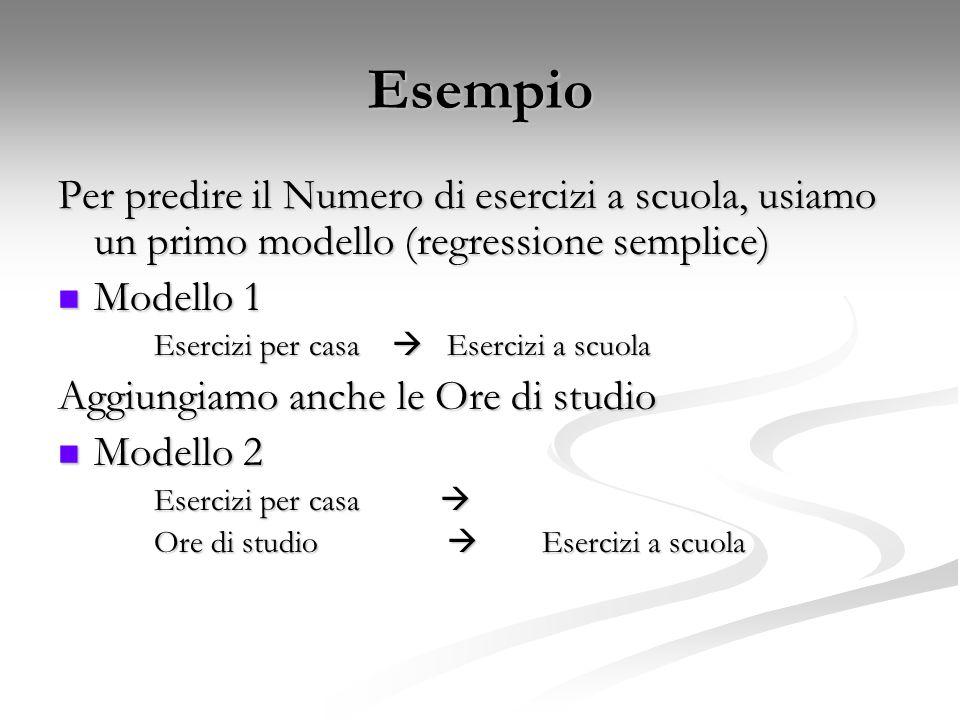 Esempio Per predire il Numero di esercizi a scuola, usiamo un primo modello (regressione semplice) Modello 1 Modello 1 Esercizi per casa  Esercizi a scuola Aggiungiamo anche le Ore di studio Modello 2 Modello 2 Esercizi per casa  Ore di studio  Esercizi a scuola