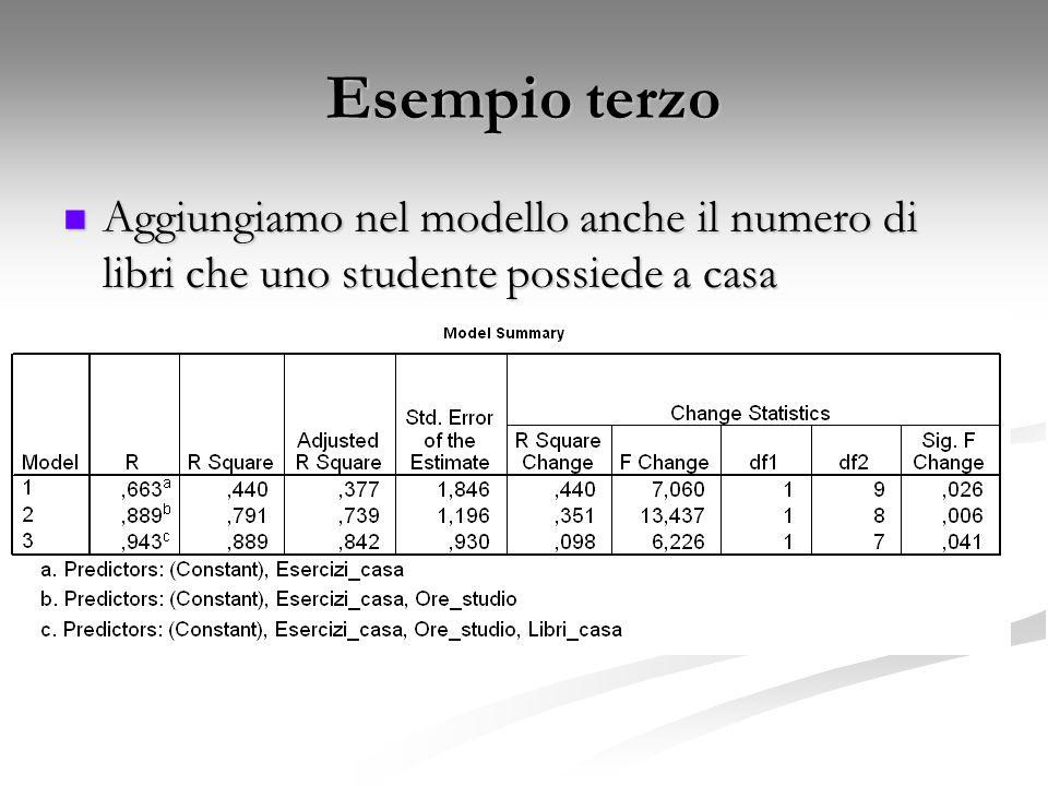 Esempio terzo Aggiungiamo nel modello anche il numero di libri che uno studente possiede a casa Aggiungiamo nel modello anche il numero di libri che uno studente possiede a casa