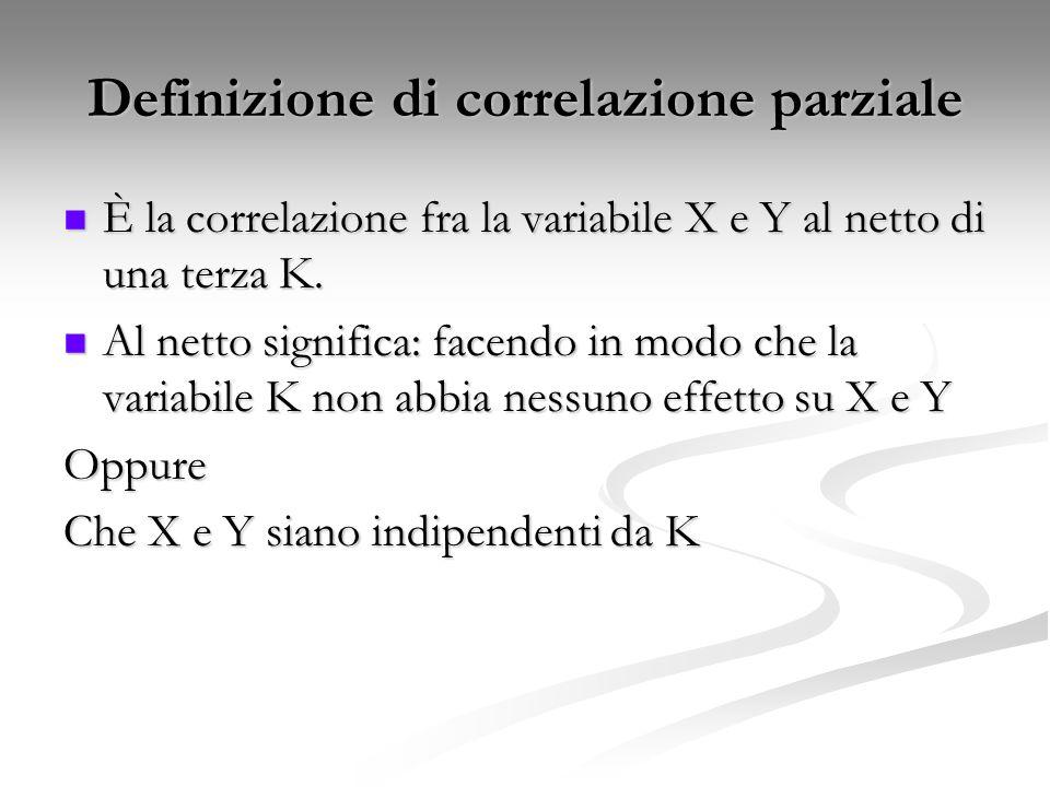 Correlazione semi-parziale o indipendente X2 x3 e x4 predicono x1.