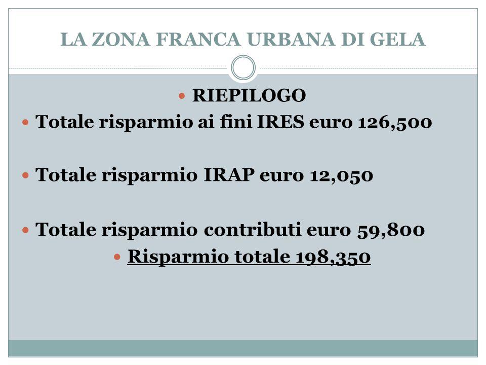LA ZONA FRANCA URBANA DI GELA RIEPILOGO Totale risparmio ai fini IRES euro 126,500 Totale risparmio IRAP euro 12,050 Totale risparmio contributi euro