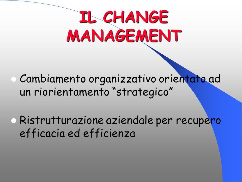 """IL CHANGE MANAGEMENT Cambiamento organizzativo orientato ad un riorientamento """"strategico"""" Ristrutturazione aziendale per recupero efficacia ed effici"""