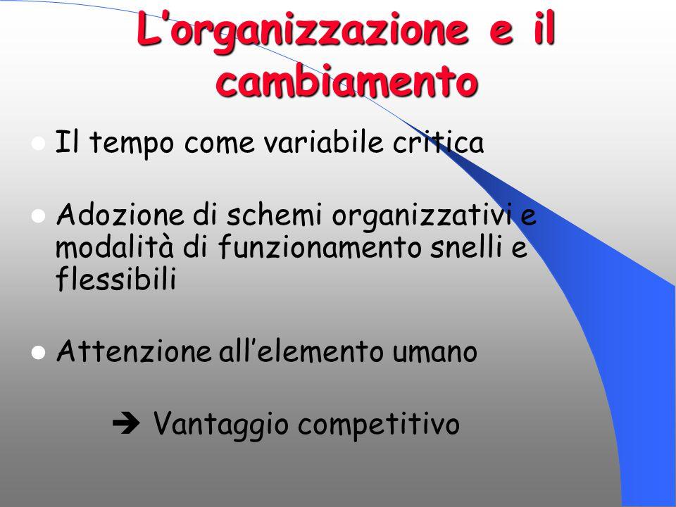 L'organizzazione e il cambiamento Il tempo come variabile critica Adozione di schemi organizzativi e modalità di funzionamento snelli e flessibili Att