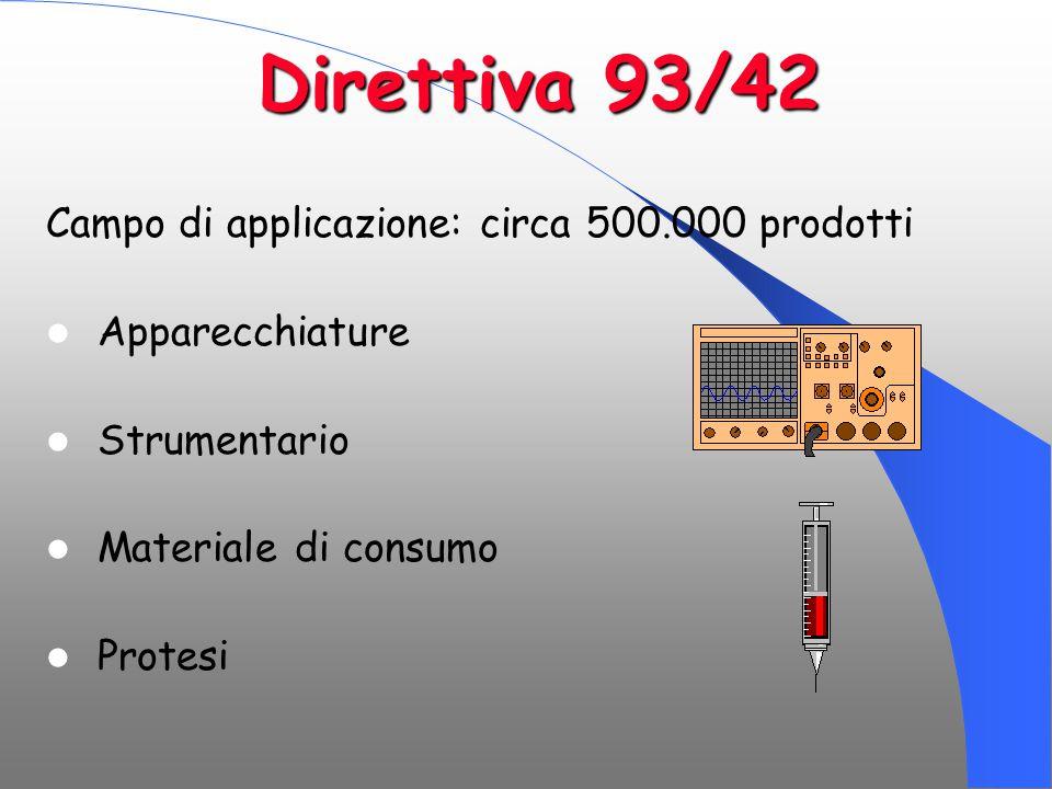 Direttiva 93/42 Campo di applicazione: circa 500.000 prodotti Apparecchiature Strumentario Materiale di consumo Protesi