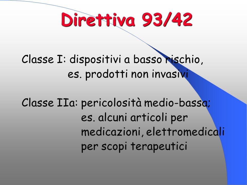 Classe I: dispositivi a basso rischio, es. prodotti non invasivi Classe IIa: pericolosità medio-bassa; es. alcuni articoli per medicazioni, elettromed