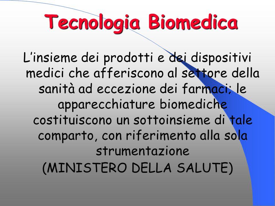 Tecnologia Biomedica L'insieme dei prodotti e dei dispositivi medici che afferiscono al settore della sanità ad eccezione dei farmaci; le apparecchiat