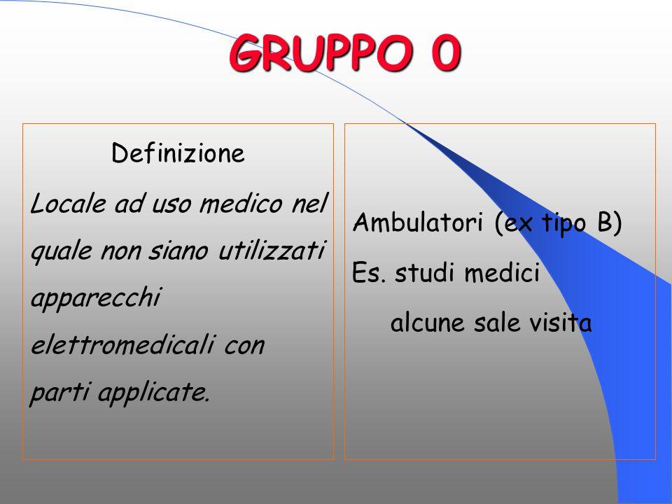 GRUPPO 0 Definizione Locale ad uso medico nel quale non siano utilizzati apparecchi elettromedicali con parti applicate. Ambulatori (ex tipo B) Es. st