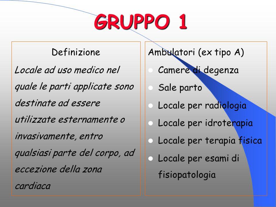 GRUPPO 1 Definizione Locale ad uso medico nel quale le parti applicate sono destinate ad essere utilizzate esternamente o invasivamente, entro qualsia