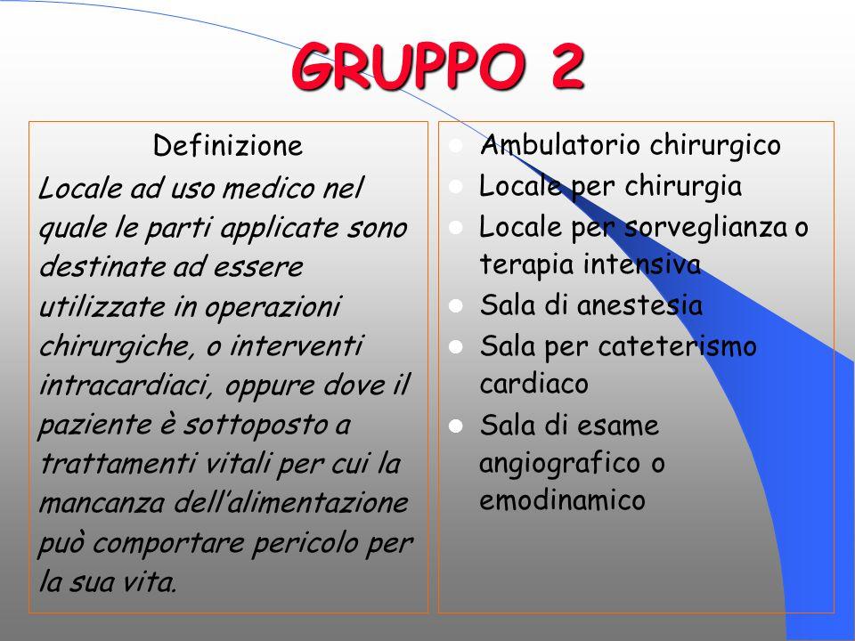 GRUPPO 2 Definizione Locale ad uso medico nel quale le parti applicate sono destinate ad essere utilizzate in operazioni chirurgiche, o interventi int