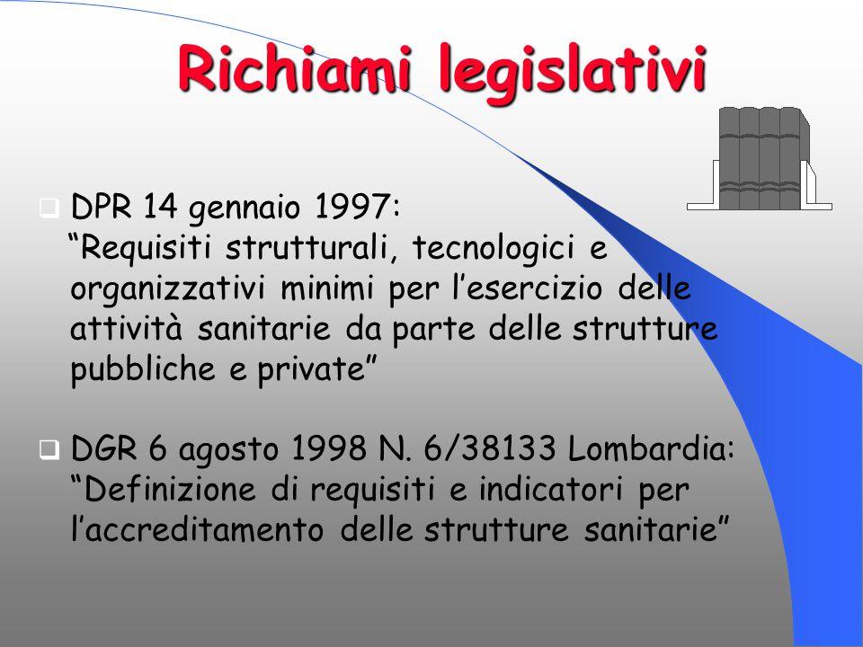 """Richiami legislativi  DPR 14 gennaio 1997: """"Requisiti strutturali, tecnologici e organizzativi minimi per l'esercizio delle attività sanitarie da par"""
