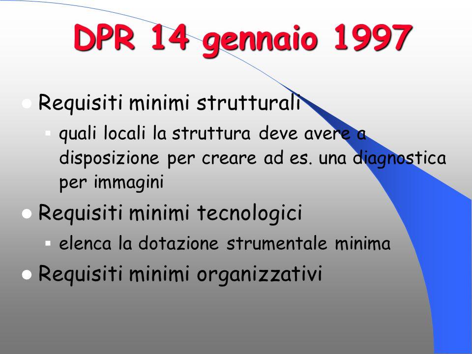 DPR 14 gennaio 1997 Requisiti minimi strutturali  quali locali la struttura deve avere a disposizione per creare ad es. una diagnostica per immagini