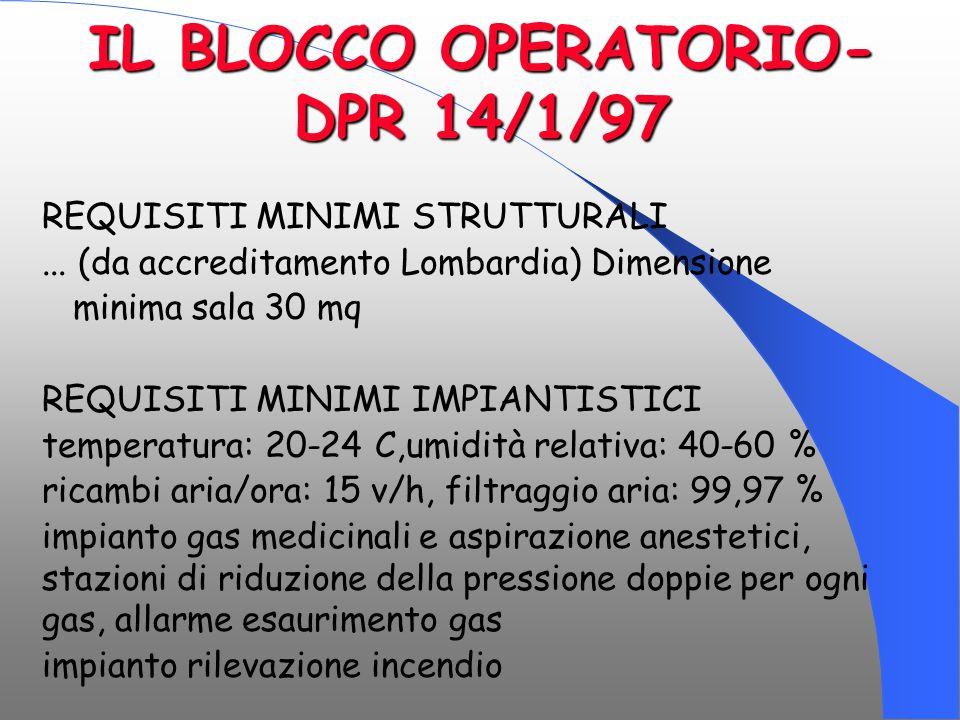 IL BLOCCO OPERATORIO- DPR 14/1/97 REQUISITI MINIMI STRUTTURALI... (da accreditamento Lombardia) Dimensione minima sala 30 mq REQUISITI MINIMI IMPIANTI