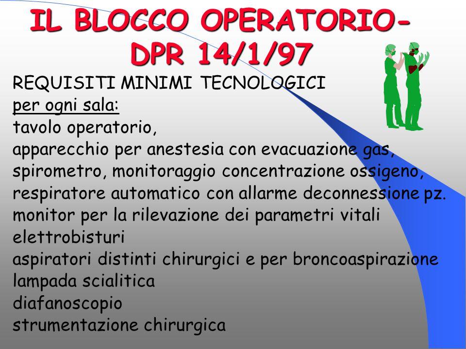 IL BLOCCO OPERATORIO- DPR 14/1/97 REQUISITI MINIMI TECNOLOGICI per ogni sala: tavolo operatorio, apparecchio per anestesia con evacuazione gas, spirom