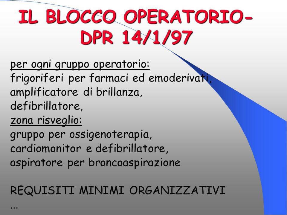 IL BLOCCO OPERATORIO- DPR 14/1/97 per ogni gruppo operatorio: frigoriferi per farmaci ed emoderivati, amplificatore di brillanza, defibrillatore, zona