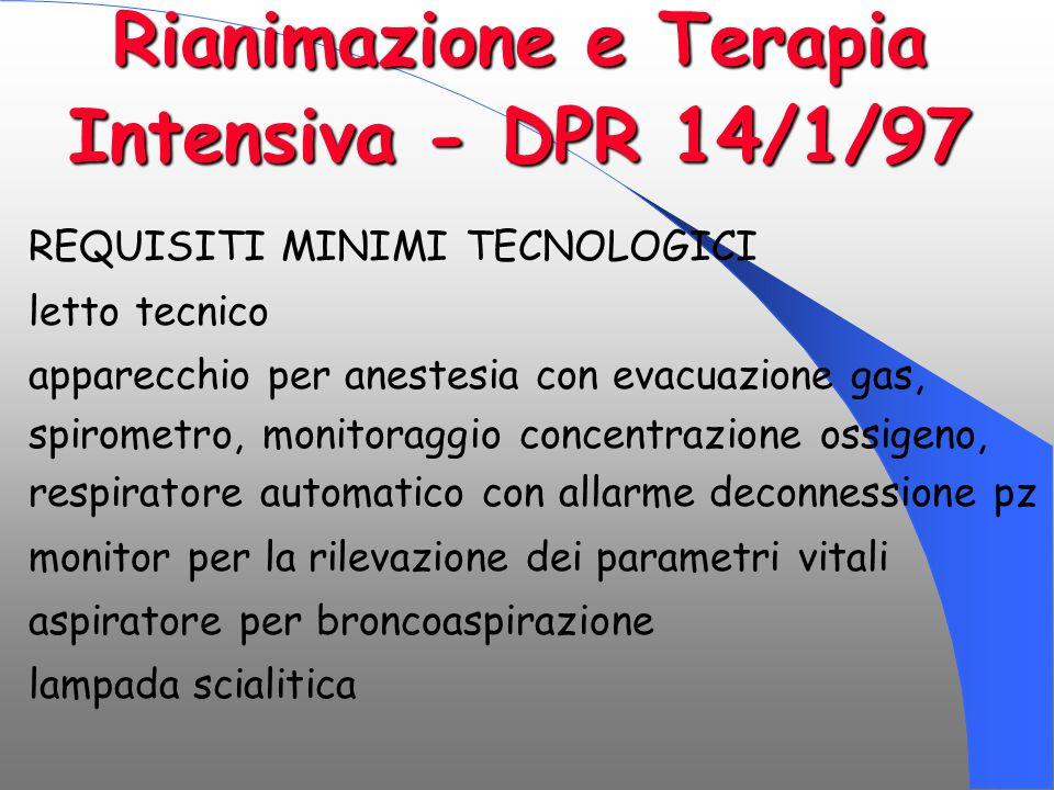 Rianimazione e Terapia Intensiva - DPR 14/1/97 REQUISITI MINIMI TECNOLOGICI letto tecnico apparecchio per anestesia con evacuazione gas, spirometro, m