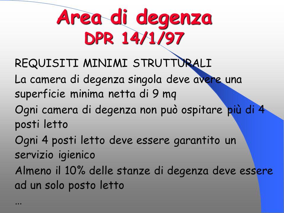 Area di degenza DPR 14/1/97 REQUISITI MINIMI STRUTTURALI La camera di degenza singola deve avere una superficie minima netta di 9 mq Ogni camera di de
