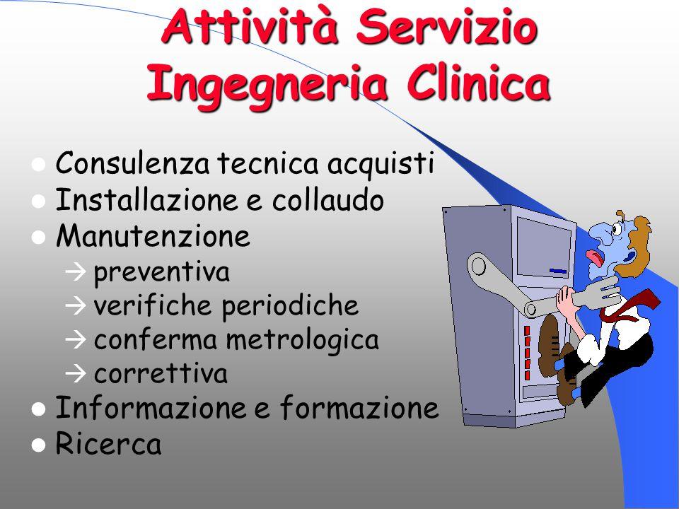 Attività Servizio Ingegneria Clinica Consulenza tecnica acquisti Installazione e collaudo Manutenzione  preventiva  verifiche periodiche  conferma