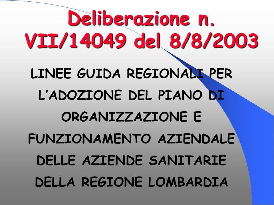 LINEE GUIDA REGIONALI PER L'ADOZIONE DEL PIANO DI ORGANIZZAZIONE E FUNZIONAMENTO AZIENDALE DELLE AZIENDE SANITARIE DELLA REGIONE LOMBARDIA Deliberazio