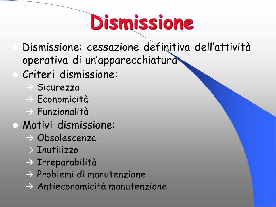 Dismissione Dismissione: cessazione definitiva dell'attività operativa di un'apparecchiatura Criteri dismissione:  Sicurezza  Economicità  Funziona