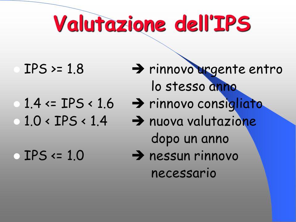Valutazione dell'IPS IPS >= 1.8  rinnovo urgente entro lo stesso anno 1.4 <= IPS < 1.6  rinnovo consigliato 1.0 < IPS < 1.4  nuova valutazione dopo