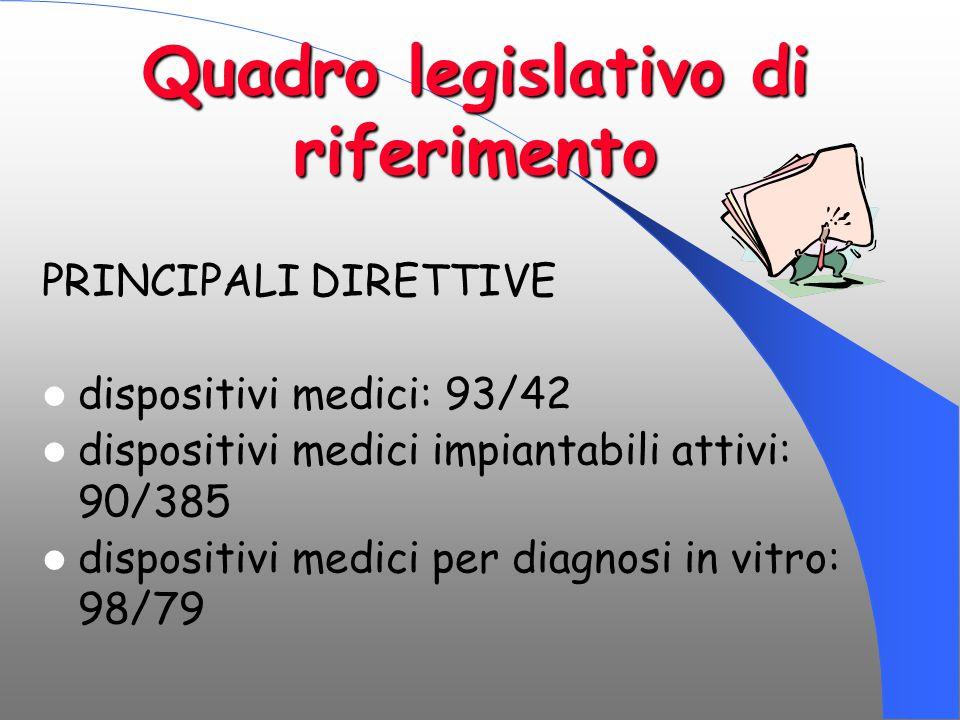Quadro legislativo di riferimento PRINCIPALI DIRETTIVE dispositivi medici: 93/42 dispositivi medici impiantabili attivi: 90/385 dispositivi medici per