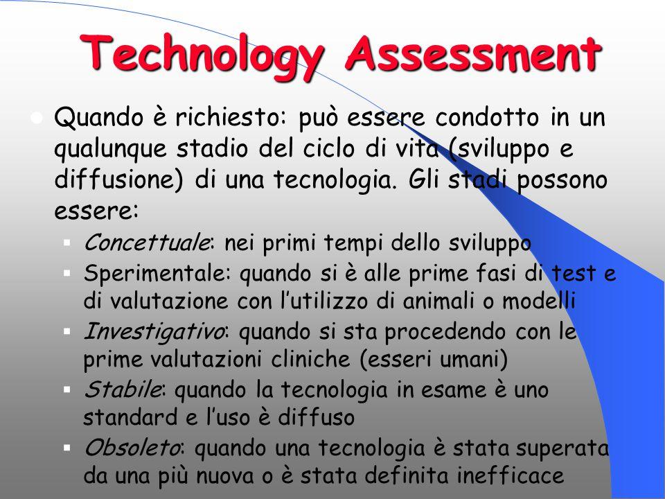 Technology Assessment Quando è richiesto: può essere condotto in un qualunque stadio del ciclo di vita (sviluppo e diffusione) di una tecnologia. Gli