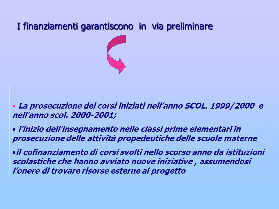 La prosecuzione dei corsi iniziati nell'anno SCOL.