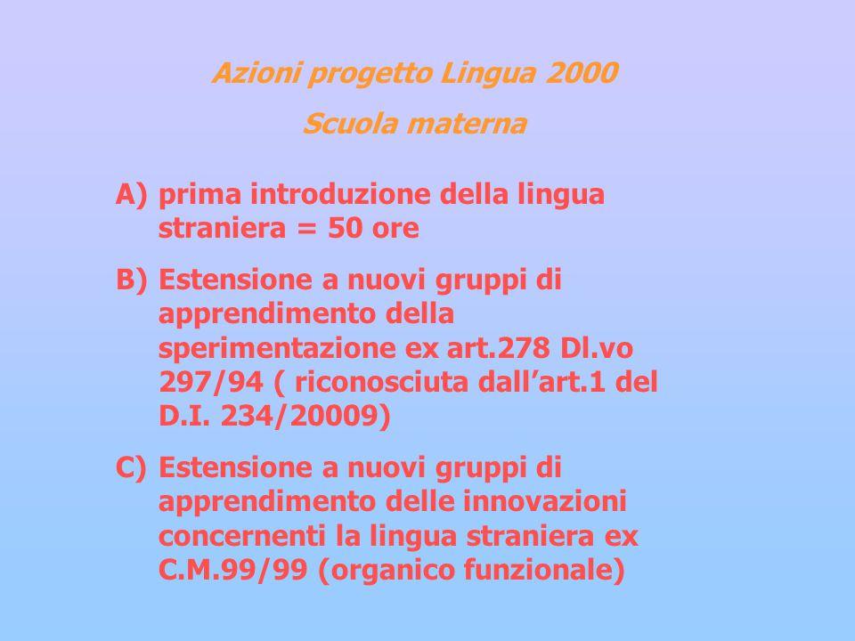 Azioni progetto Lingua 2000 Scuola materna A)prima introduzione della lingua straniera = 50 ore B)Estensione a nuovi gruppi di apprendimento della sperimentazione ex art.278 Dl.vo 297/94 ( riconosciuta dall'art.1 del D.I.