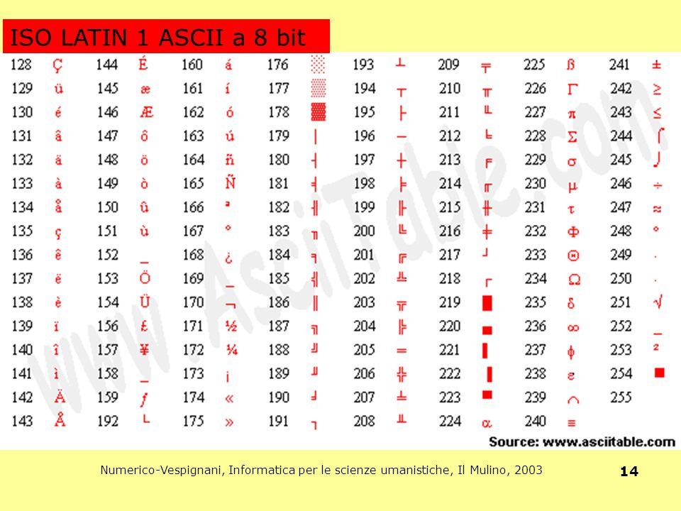 Numerico-Vespignani, Informatica per le scienze umanistiche, Il Mulino, 2003 14 ISO LATIN 1 ASCII a 8 bit