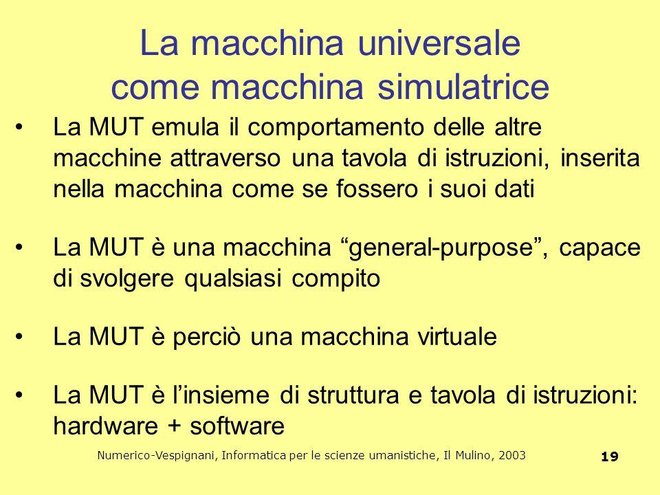 Numerico-Vespignani, Informatica per le scienze umanistiche, Il Mulino, 2003 19 La macchina universale come macchina simulatrice La MUT emula il compo
