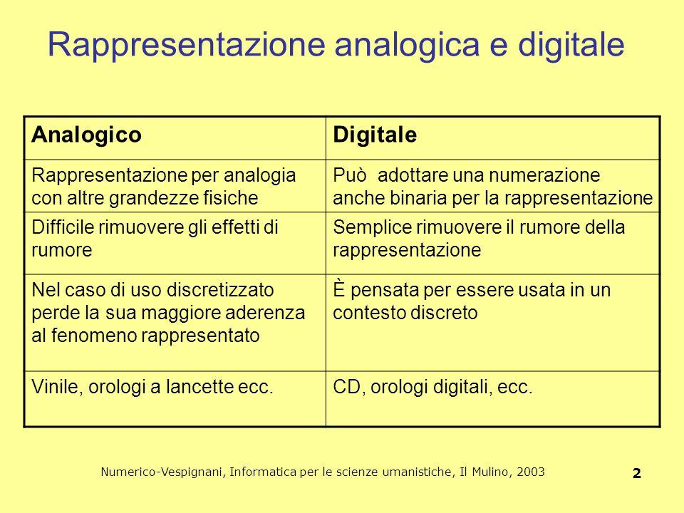 Numerico-Vespignani, Informatica per le scienze umanistiche, Il Mulino, 2003 2 Rappresentazione analogica e digitale AnalogicoDigitale Rappresentazion