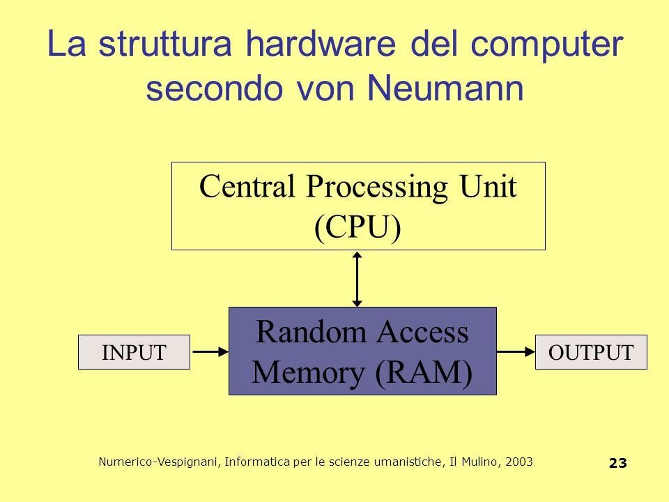 Numerico-Vespignani, Informatica per le scienze umanistiche, Il Mulino, 2003 23 La struttura hardware del computer secondo von Neumann Central Process