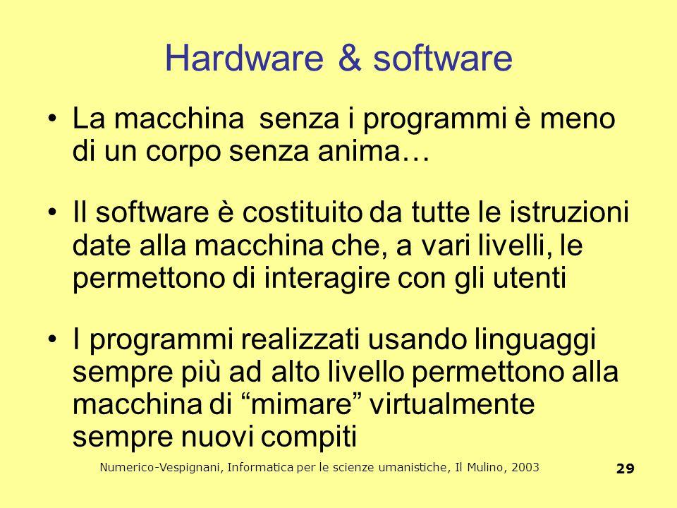Numerico-Vespignani, Informatica per le scienze umanistiche, Il Mulino, 2003 29 Hardware & software La macchina senza i programmi è meno di un corpo s