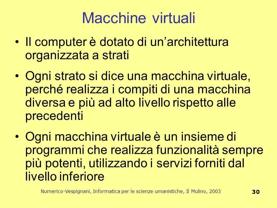 Numerico-Vespignani, Informatica per le scienze umanistiche, Il Mulino, 2003 30 Macchine virtuali Il computer è dotato di un'architettura organizzata