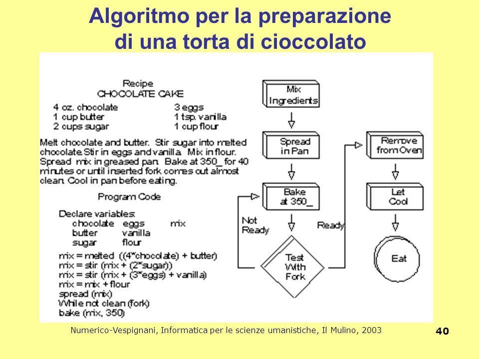 Numerico-Vespignani, Informatica per le scienze umanistiche, Il Mulino, 2003 40 Algoritmo per la preparazione di una torta di cioccolato