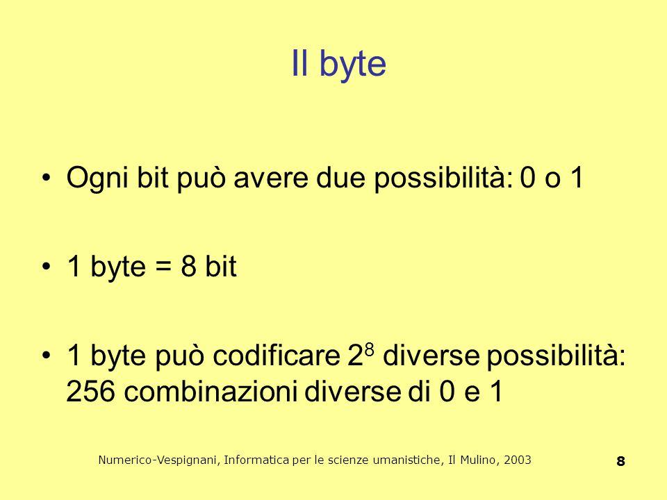 Numerico-Vespignani, Informatica per le scienze umanistiche, Il Mulino, 2003 8 Il byte Ogni bit può avere due possibilità: 0 o 1 1 byte = 8 bit 1 byte