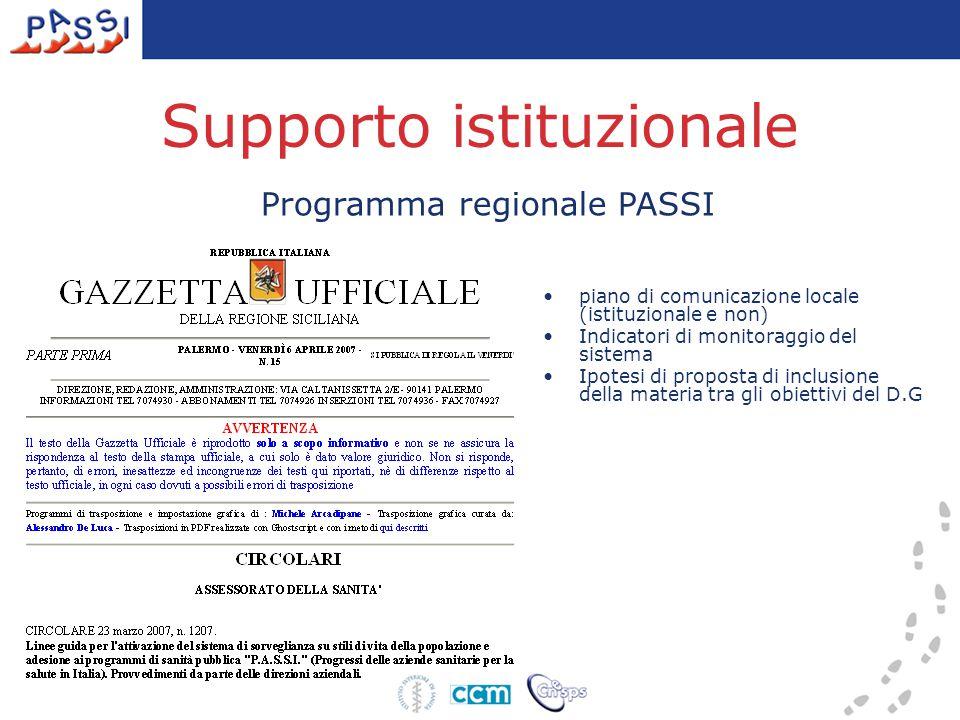 Supporto istituzionale Programma regionale PASSI piano di comunicazione locale (istituzionale e non) Indicatori di monitoraggio del sistema Ipotesi di