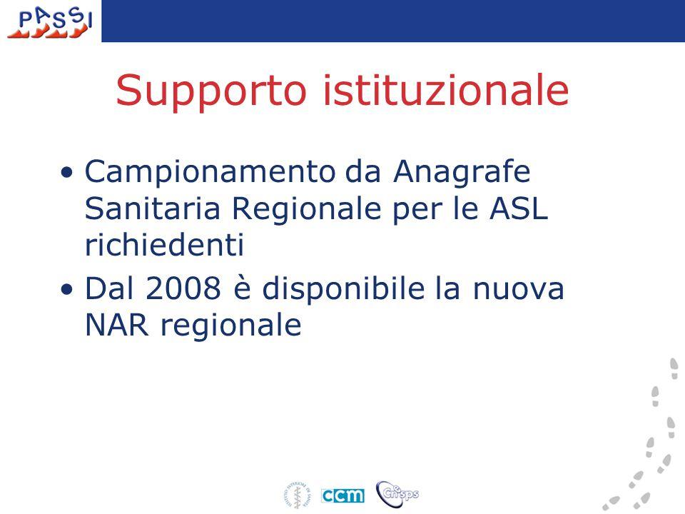Supporto istituzionale Campionamento da Anagrafe Sanitaria Regionale per le ASL richiedenti Dal 2008 è disponibile la nuova NAR regionale