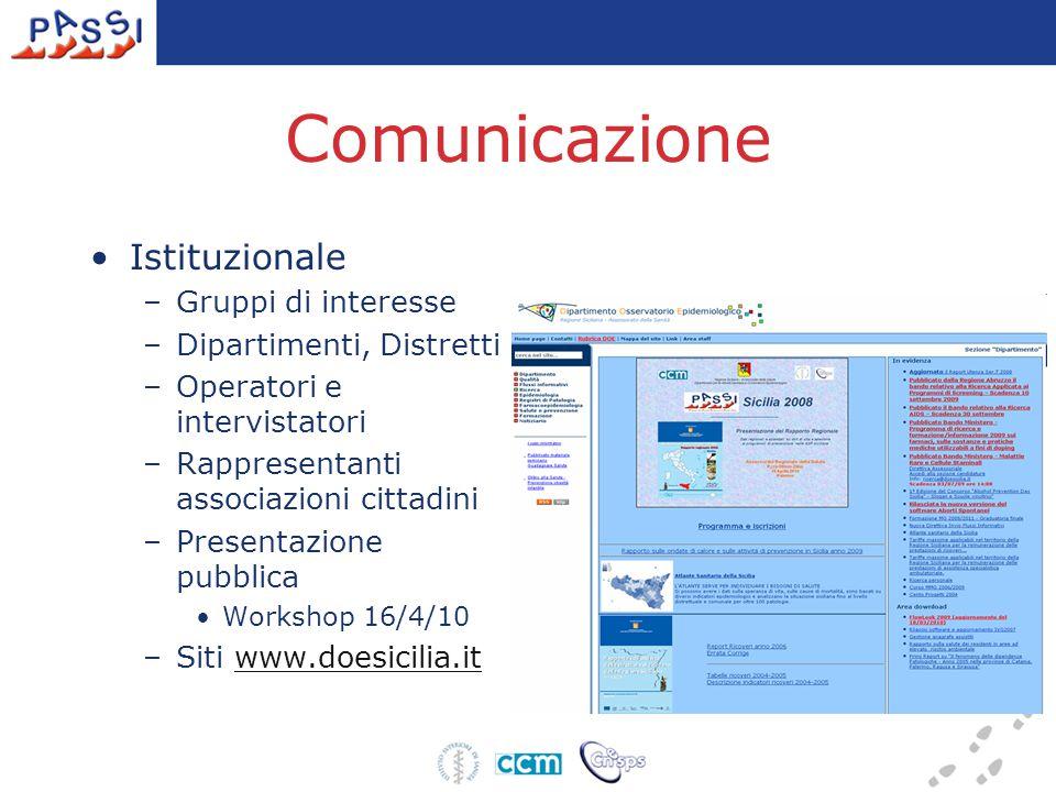 Comunicazione Istituzionale –Gruppi di interesse –Dipartimenti, Distretti –Operatori e intervistatori –Rappresentanti associazioni cittadini –Presenta