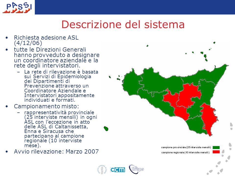 Richiesta adesione ASL (4/12/06) tutte le Direzioni Generali hanno provveduto a designare un coordinatore aziendale e la rete degli intervistatori. –L