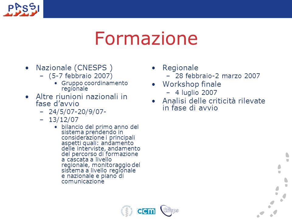 Formazione Nazionale (CNESPS ) –(5-7 febbraio 2007) Gruppo coordinamento regionale Altre riunioni nazionali in fase d'avvio –24/5/07-20/9/07- –13/12/0