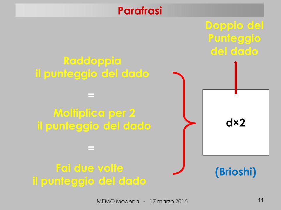 Parafrasi MEMO Modena - 17 marzo 2015 11 Raddoppia il punteggio del dado Moltiplica per 2 il punteggio del dado Fai due volte il punteggio del dado d×2 = = (Brioshi) Doppio del Punteggio del dado