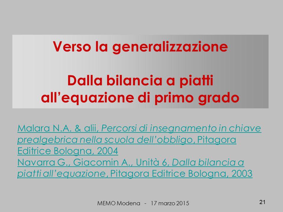 Verso la generalizzazione Dalla bilancia a piatti all'equazione di primo grado MEMO Modena - 17 marzo 2015 21 Malara N.A. & alii, Percorsi di insegnam