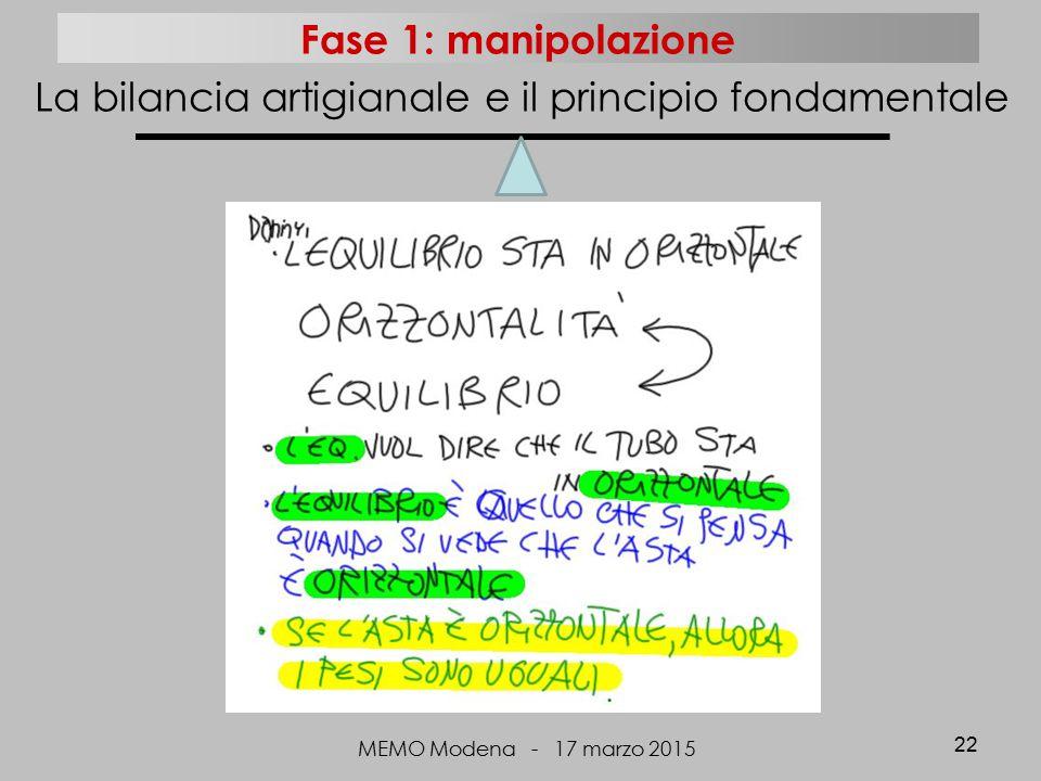 MEMO Modena - 17 marzo 2015 22 La bilancia artigianale e il principio fondamentale Fase 1: manipolazione