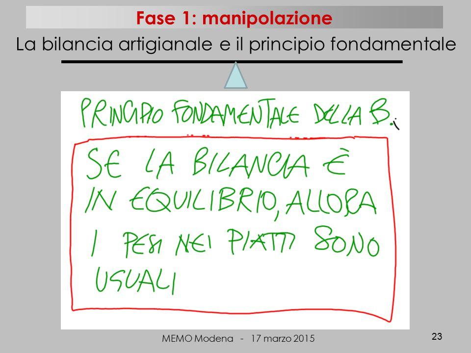 MEMO Modena - 17 marzo 2015 23 La bilancia artigianale e il principio fondamentale Fase 1: manipolazione